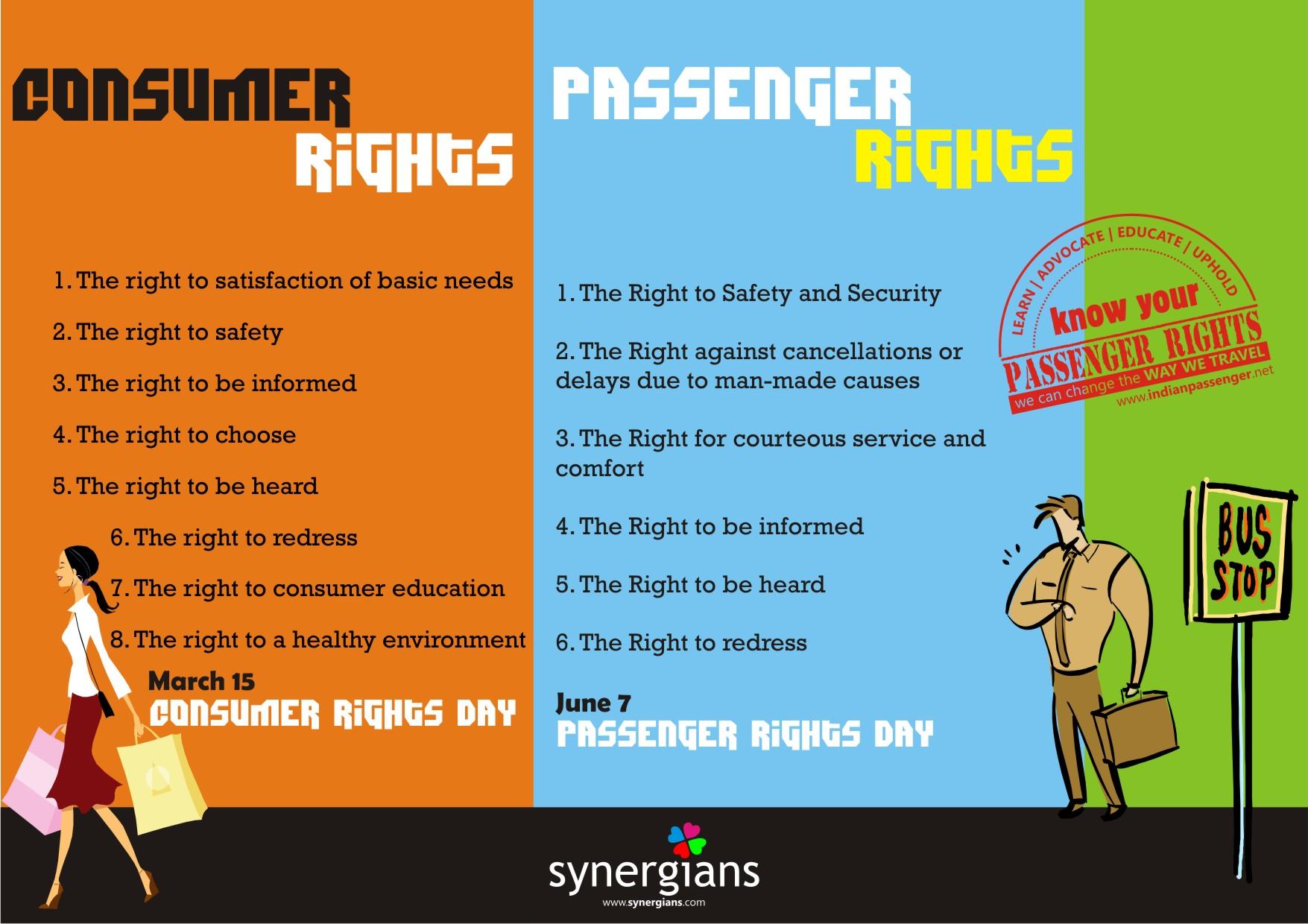 Consumer-Rights